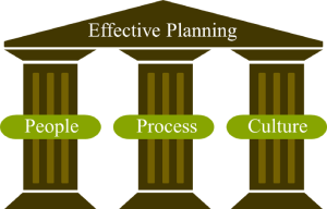 Effective Demand Planning requires People, Process, and Culture