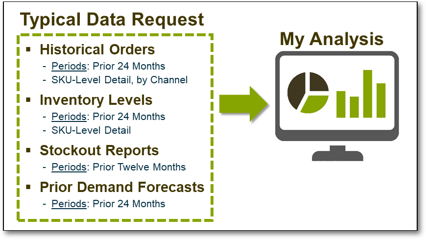 Data Request - Consulting Engagement - Demand Planning Tools